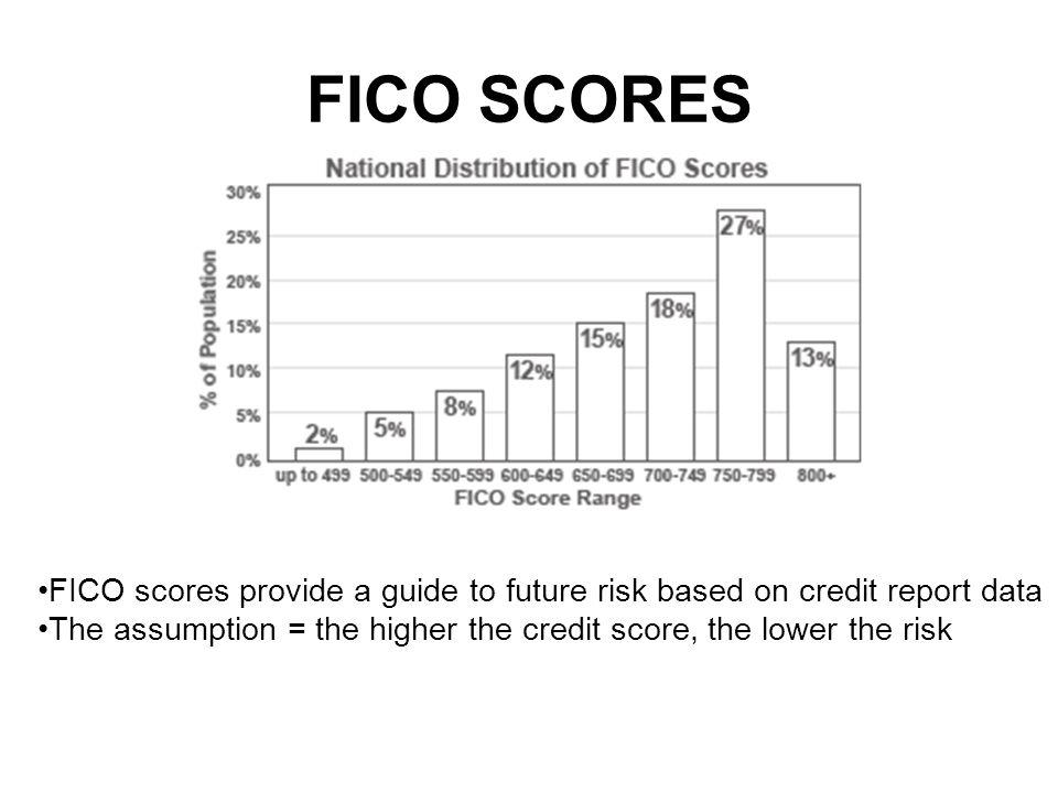 Fair Isaac Corp. – www.myfico.com