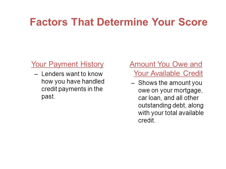 Factors That Determine Your Score Your Payment History –Lenders want to know how you have handled credit payments in the past.