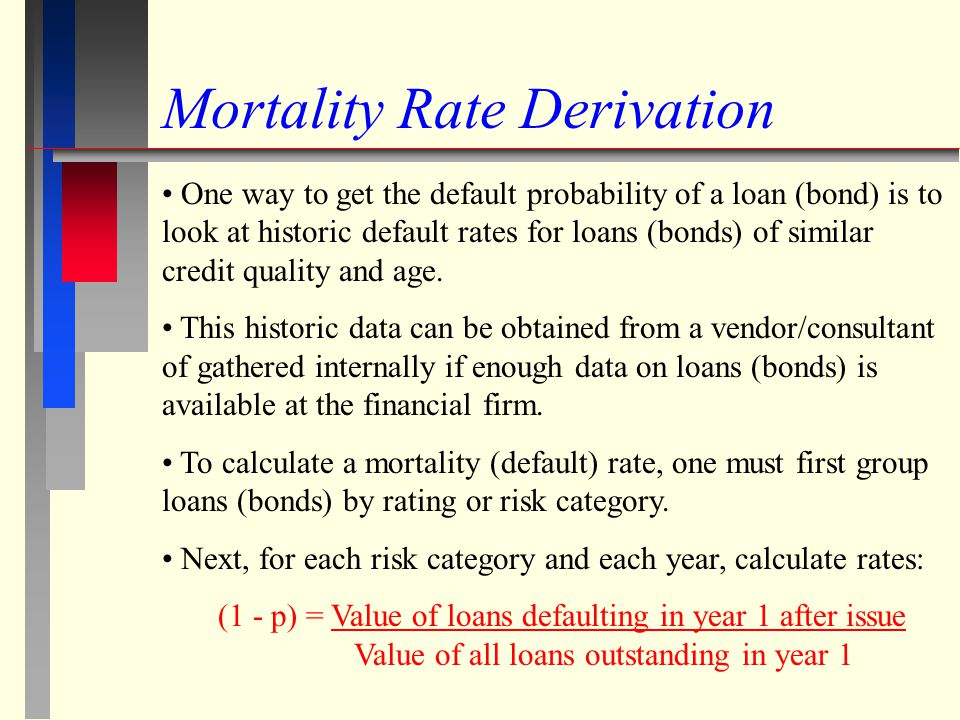 Mortality Rate Derivation One way to get the default probability of a loan (bond) is to look at historic default rates for loans (bonds) of similar credit quality and age.