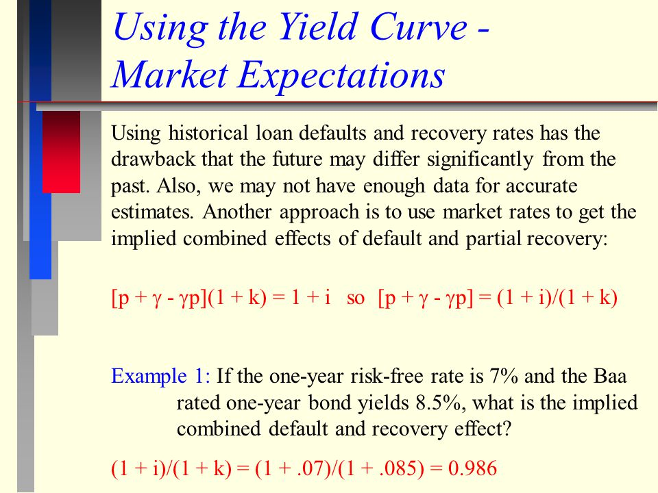 Using the Yield Curve - Market Expectations Using historical loan defaults and recovery rates has the drawback that the future may differ significantly from the past.
