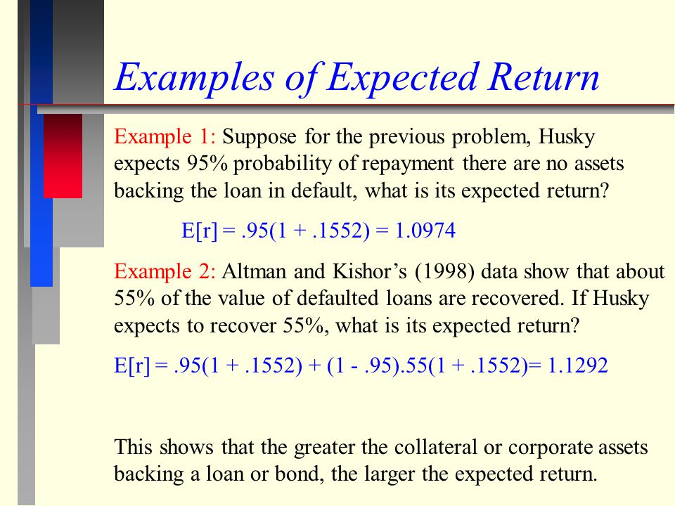Examples of Expected Return Example 1: Suppose for the previous problem, Husky expects 95% probability of repayment there are no assets backing the loan in default, what is its expected return.