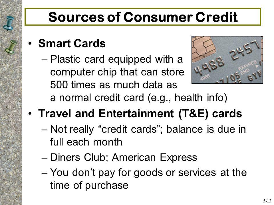 Sources of Consumer Credit Smart Cards –Plastic card equipped with a computer chip that can store 500 times as much data as a normal credit card (e.g.