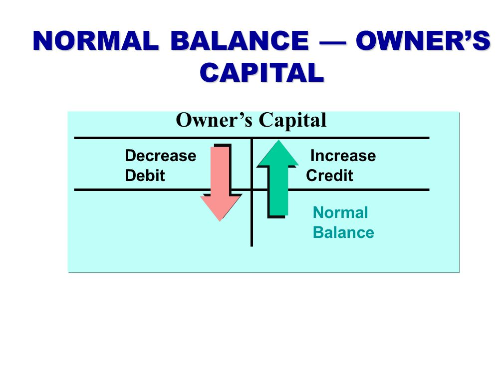 NORMAL BALANCE OWNERS CAPITAL Owners Capital Decrease Increase Debit Credit Normal Balance