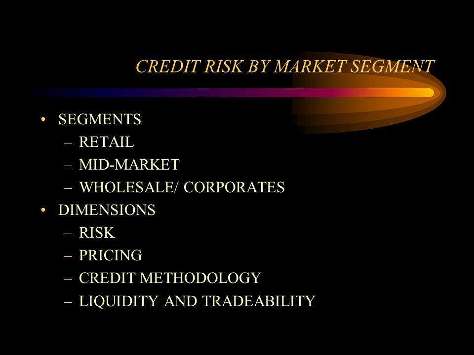 CREDIT RISK BY MARKET SEGMENT SEGMENTS –RETAIL –MID-MARKET –WHOLESALE/ CORPORATES DIMENSIONS –RISK –PRICING –CREDIT METHODOLOGY –LIQUIDITY AND TRADEAB