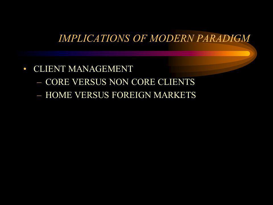 IMPLICATIONS OF MODERN PARADIGM CLIENT MANAGEMENT –CORE VERSUS NON CORE CLIENTS –HOME VERSUS FOREIGN MARKETS