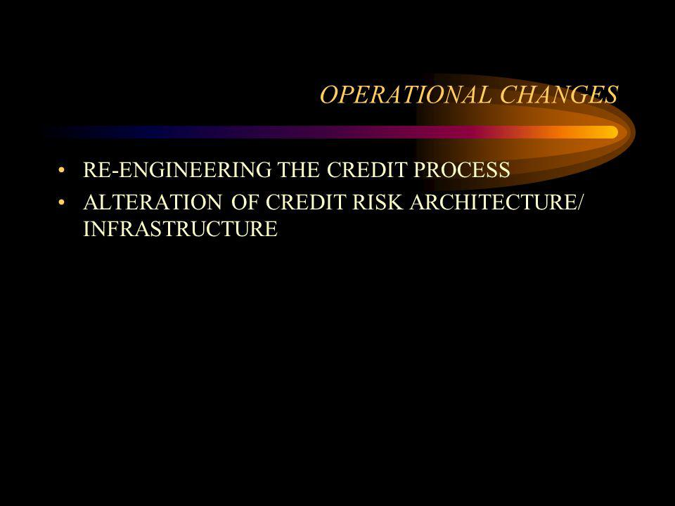 OPERATIONAL CHANGES RE-ENGINEERING THE CREDIT PROCESS ALTERATION OF CREDIT RISK ARCHITECTURE/ INFRASTRUCTURE
