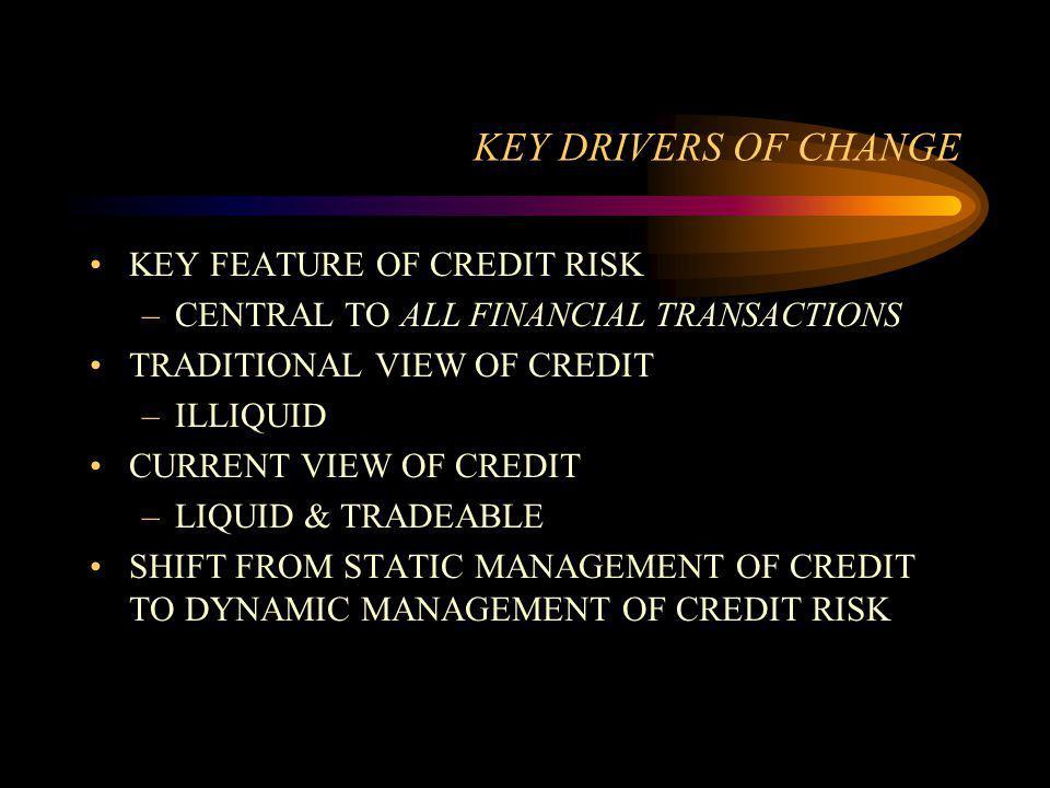 KEY CHALLENGES CREDIT RISK MODELLING PROBLEMS DEVELOPMENT OF CREDIT TRADING CREDIT ENHANCEMENT PROBLEMS CHANGES IN CREDIT INFRASTRUCTURE CHANGE MANAGEMENT