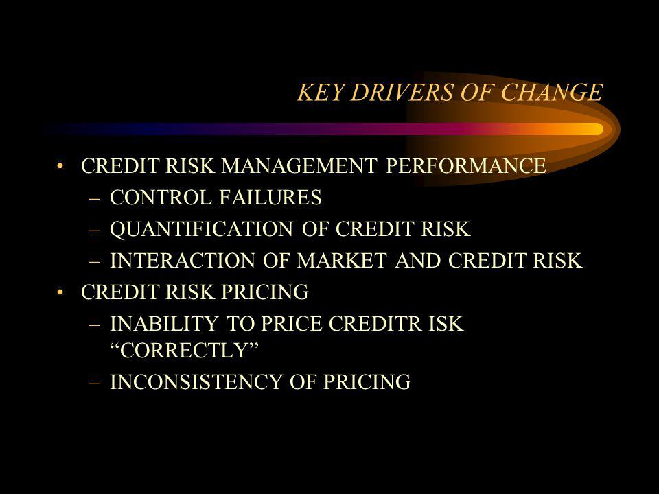IMPLICATIONS OF CLASSICAL PARADIGM CREDIT RISK ASSUMPTION CREDIT PRICING CREDIT CAPITAL MANAGEMENT CREDIT RISK FOCUS CHANGES IN CREDIT QUALITY PERFORMANCE ATTRIBUTION OF ORIGINATORS PERFORMANCE OF CREDIT FUNCTION