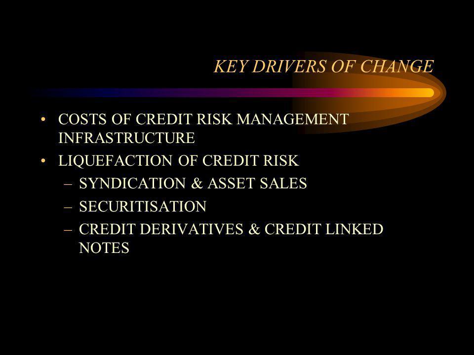 KEY DRIVERS OF CHANGE COSTS OF CREDIT RISK MANAGEMENT INFRASTRUCTURE LIQUEFACTION OF CREDIT RISK –SYNDICATION & ASSET SALES –SECURITISATION –CREDIT DERIVATIVES & CREDIT LINKED NOTES