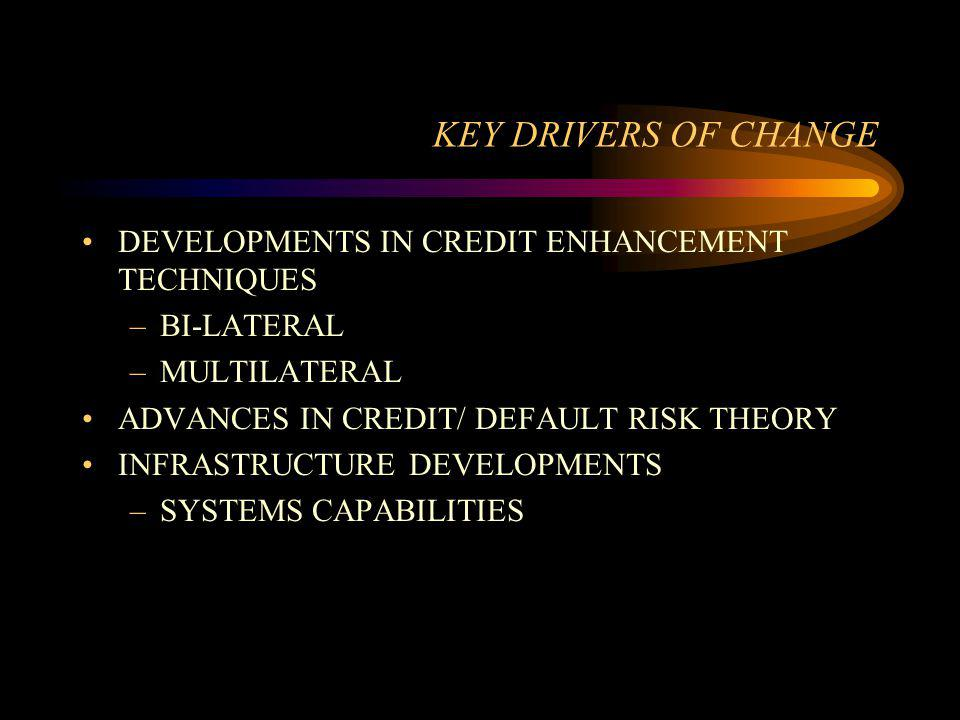 DEVELOPMENTS IN CREDIT ENHANCEMENT TECHNIQUES –BI-LATERAL –MULTILATERAL ADVANCES IN CREDIT/ DEFAULT RISK THEORY INFRASTRUCTURE DEVELOPMENTS –SYSTEMS C