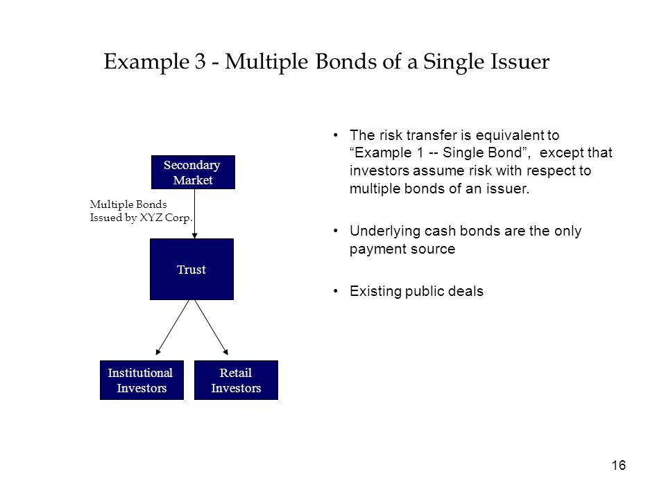 16 Example 3 - Multiple Bonds of a Single Issuer Secondary Market Trust Multiple Bonds Issued by XYZ Corp.