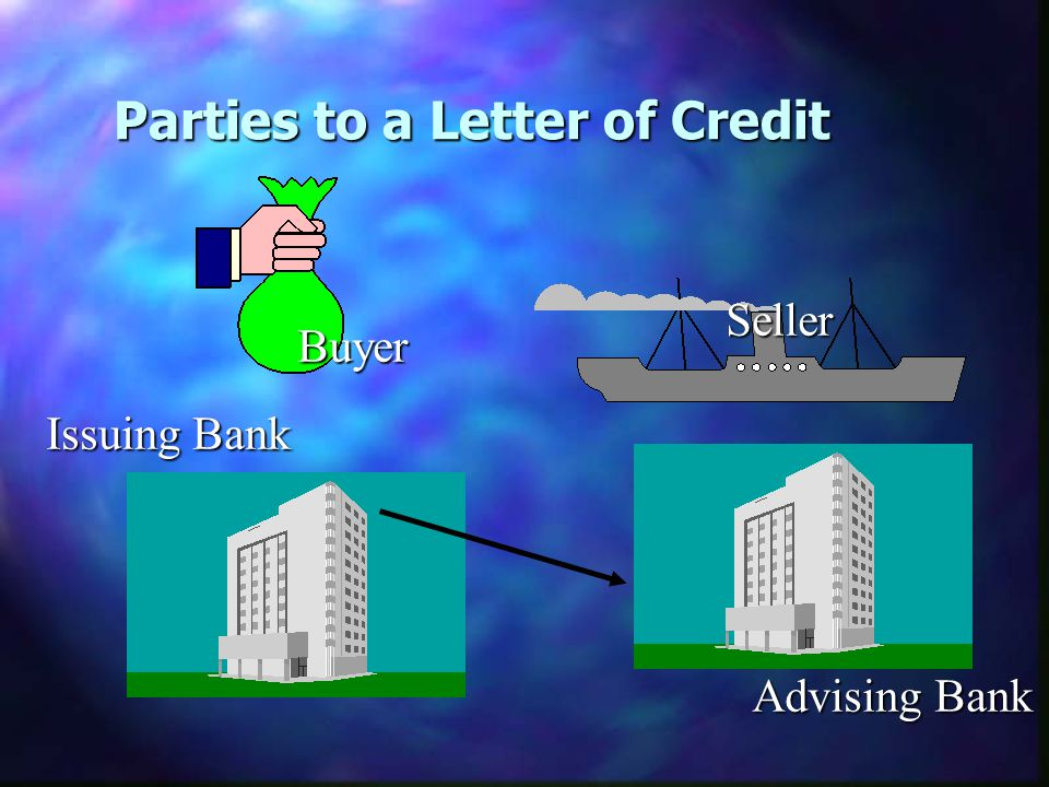 Parties to a Letter of Credit Buyer Seller Issuing Bank Advising Bank
