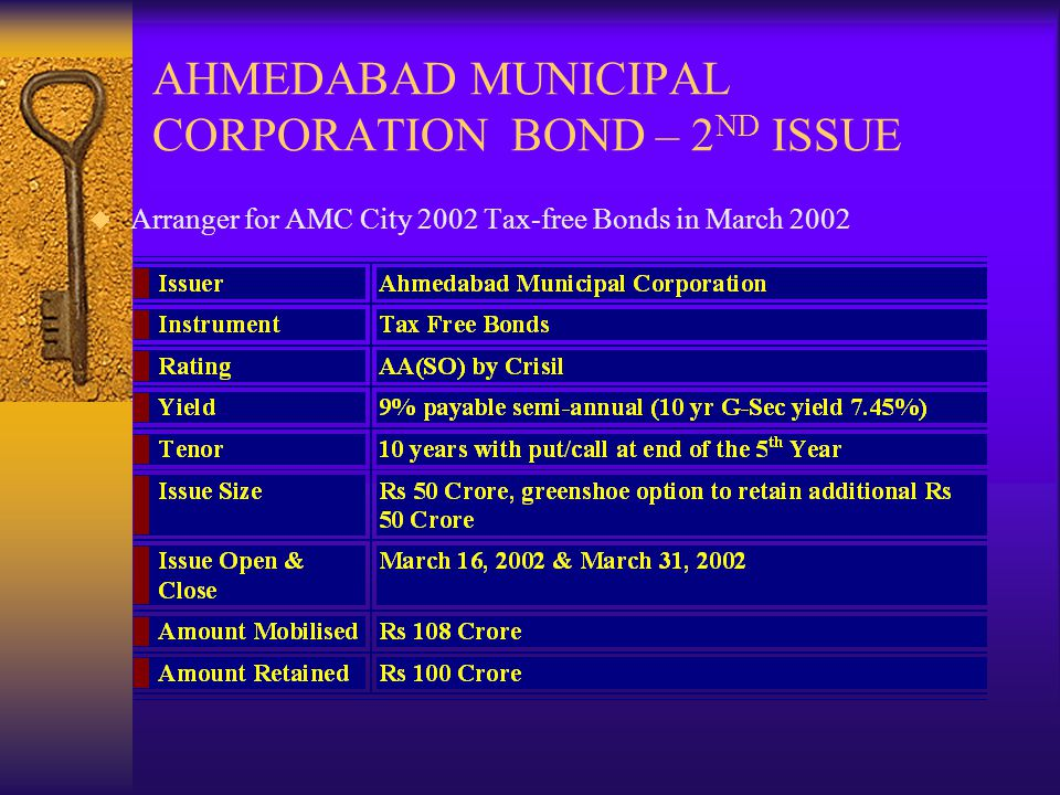 AHMEDABAD MUNICIPAL CORPORATION BOND – 2 ND ISSUE Arranger for AMC City 2002 Tax-free Bonds in March 2002