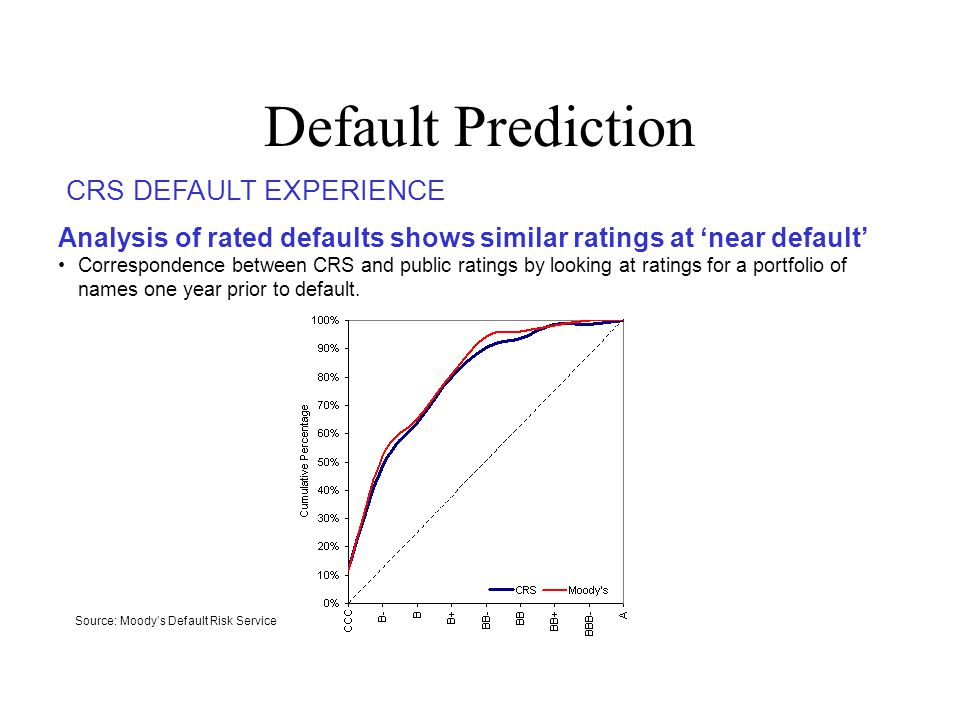 Analysis of rated defaults shows similar ratings at near default Correspondence between CRS and public ratings by looking at ratings for a portfolio o