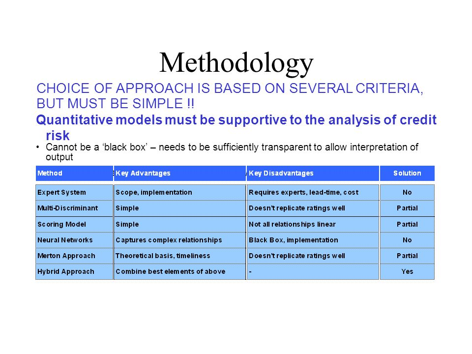 Methodology Quantitative models must be supportive to the analysis of credit risk Cannot be a black box – needs to be sufficiently transparent to allo