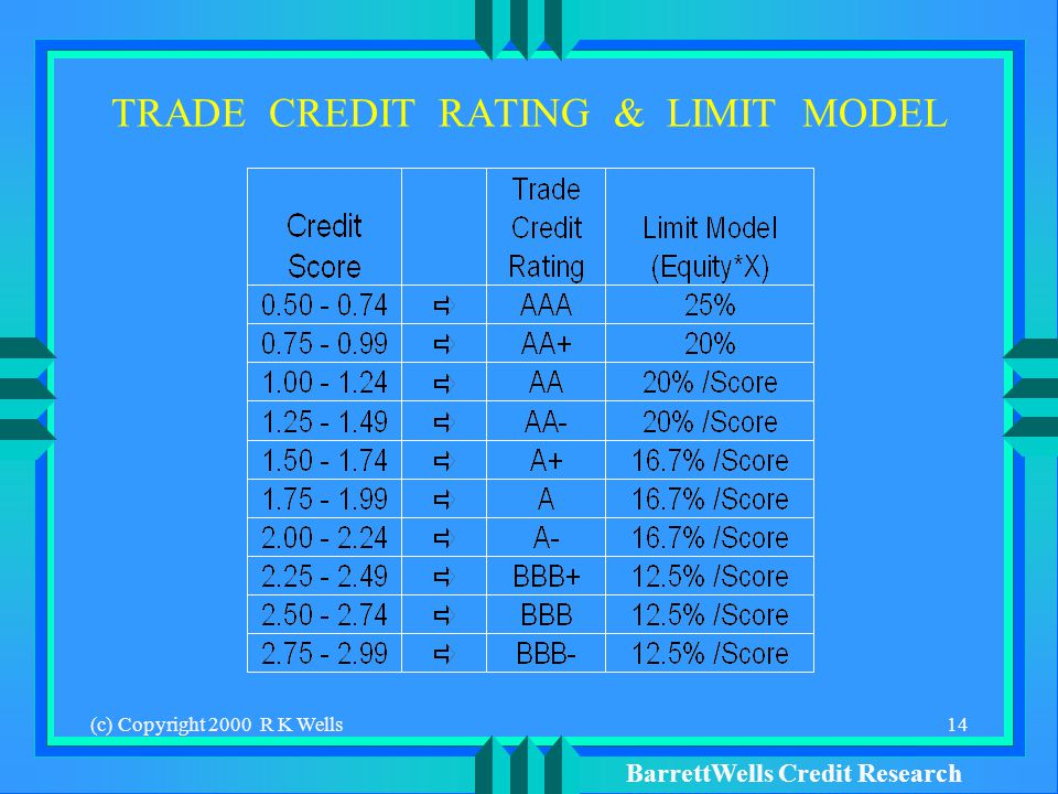 BarrettWells Credit Research (c) Copyright 2000 R K Wells14 TRADE CREDIT RATING & LIMIT MODEL