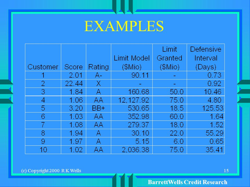 BarrettWells Credit Research (c) Copyright 2000 R K Wells15 EXAMPLES