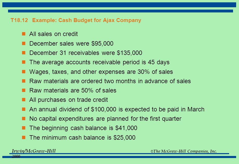 Irwin/McGraw-Hill © The McGraw-Hill Companies, Inc. 2000 T18.12 Example: Cash Budget for Ajax Company All sales on credit December sales were $95,000