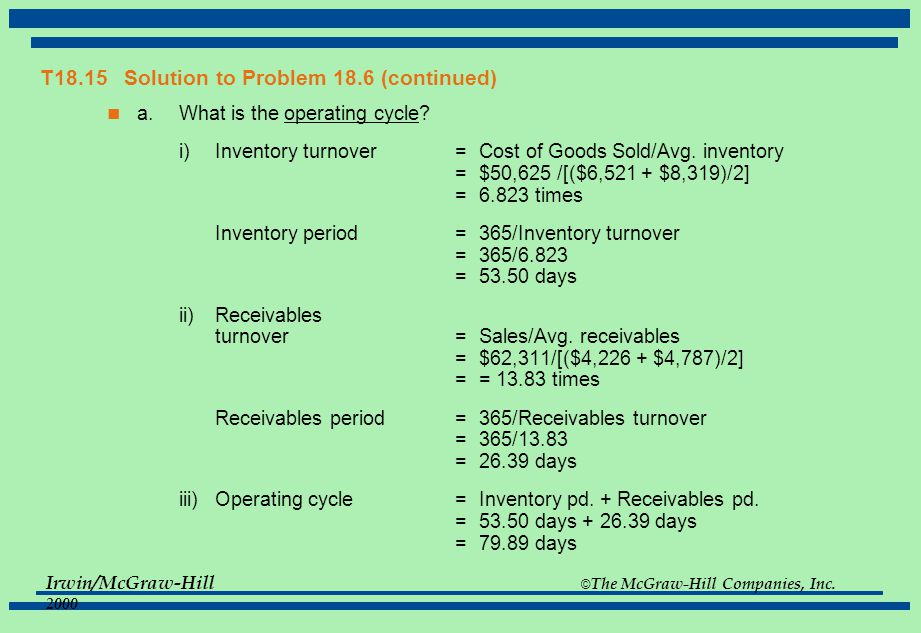 Irwin/McGraw-Hill © The McGraw-Hill Companies, Inc. 2000 T18.15 Solution to Problem 18.6 (continued) a.What is the operating cycle? i)Inventory turnov
