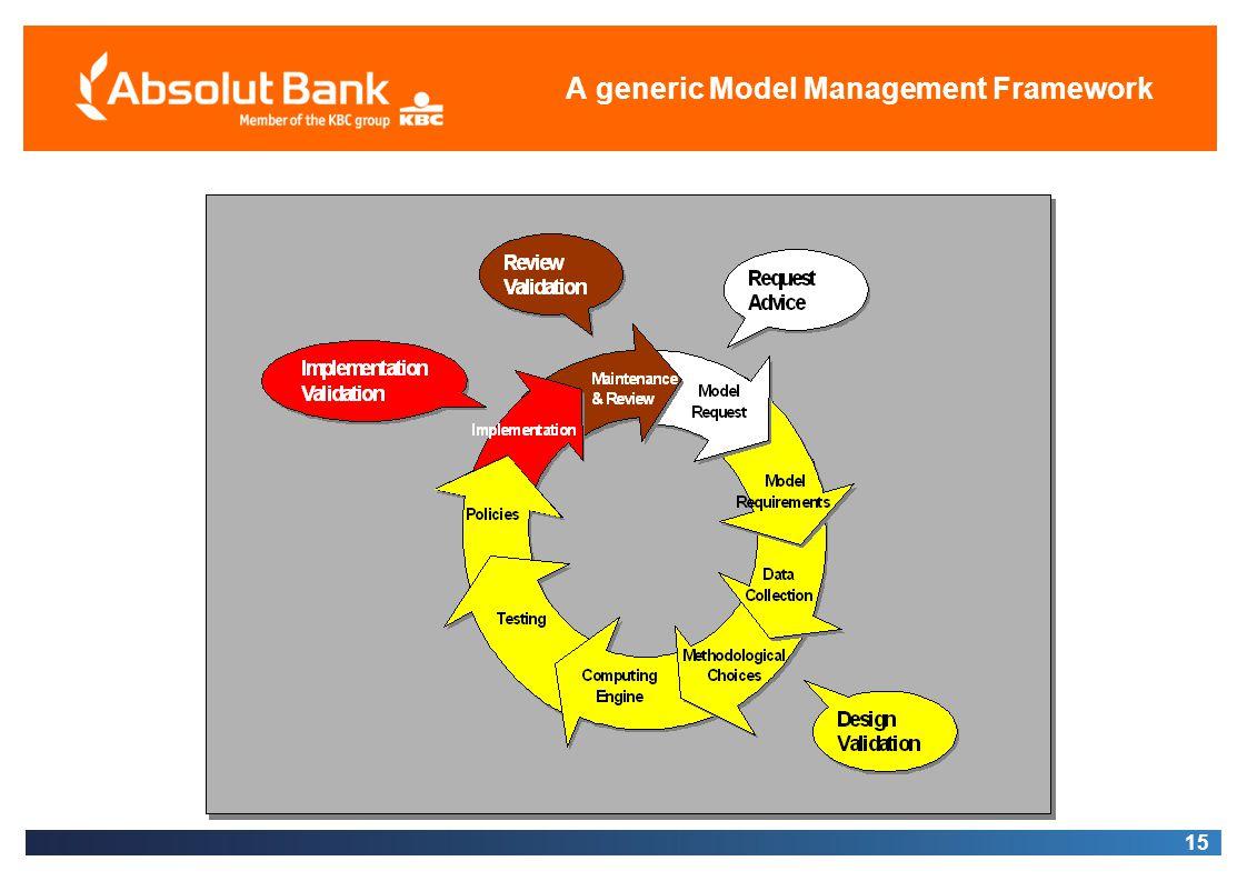 15 A generic Model Management Framework