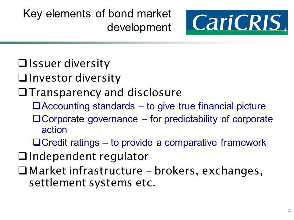 5 Role Of Rating Agencies In Debt Market Development– At The Core Creation of market for corporate credit and pricing of credit risk Readily usable risk indicator Tool for price-discovery, particularly for non-sovereign debt Creating of a proper yield curve Key information intermediary between issuers and investors Reduce information asymmetry between investors and issuers Facilitate comparison of investment options Facilitate pricing of credit risk Creation of secondary market in debt Creates liquidity in bond portfolios Leads to clarity in pricing of credit risk Makes structured debt issuances easier Building of financial awareness Best practices for company analysis, risk assessment