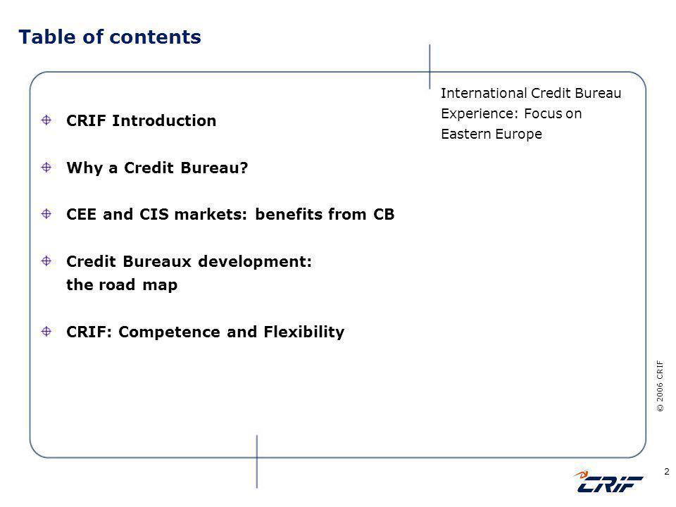 © 2006 CRIF 23 … to the management of Decision Processes PUBLIC DATABASES CREDIT BUREAU DATA & BUREAU SCORE BUSINESS RULES APPLICATION SCORE Database Integration, Policy Rejects, Credit Policies, Business Rules, Scorecards, Decision Matrix, … Credit Bureau Output APPLICATION FORM -------- ------ Branch Input CB development: the road map