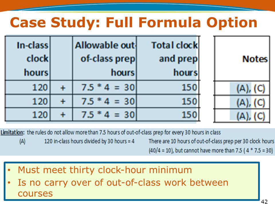 42 Case Study: Full Formula Option Must meet thirty clock-hour minimum Is no carry over of out-of-class work between courses