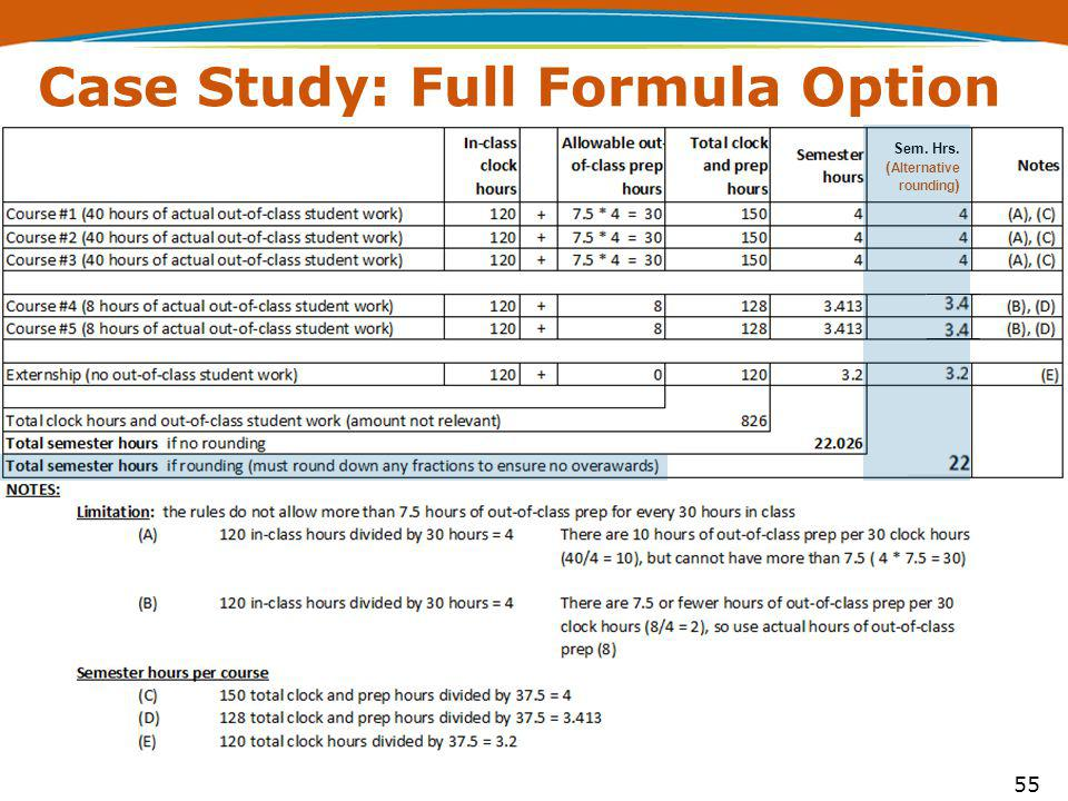 55 Case Study: Full Formula Option Sem. Hrs. ( Alternative rounding )