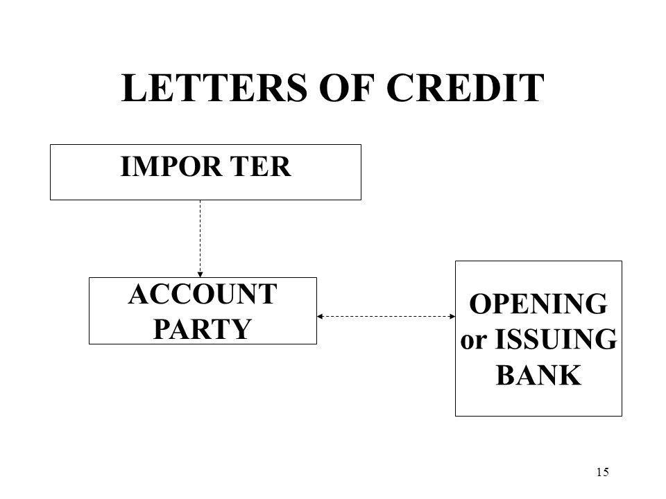 LETTERS OF CREDIT IMPOR TER ACCOUNT PARTY OPENING or ISSUING BANK 15