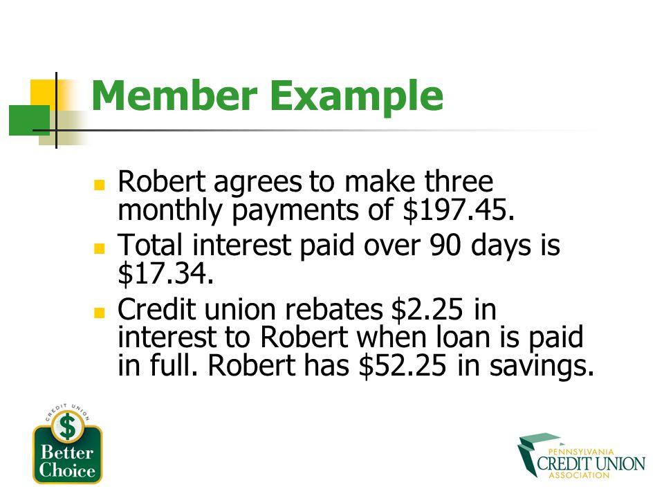 Member Example Robert agrees to make three monthly payments of $197.45. Total interest paid over 90 days is $17.34. Credit union rebates $2.25 in inte
