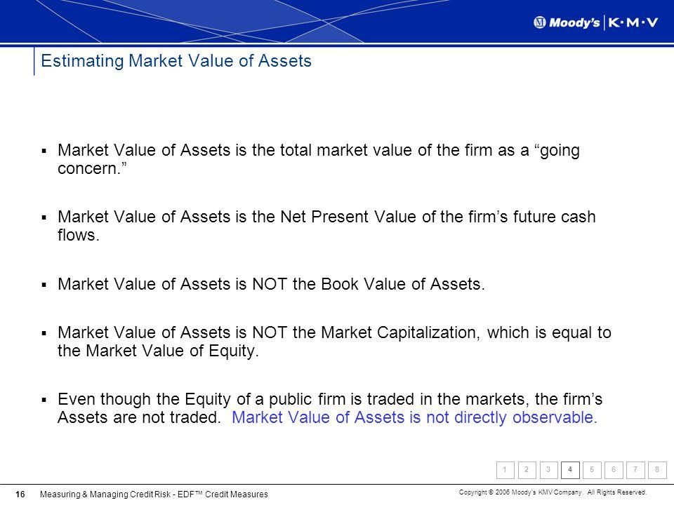 Measuring & Managing Credit Risk - EDF Credit Measures Copyright © 2006 Moodys KMV Company. All Rights Reserved. 16 Estimating Market Value of Assets