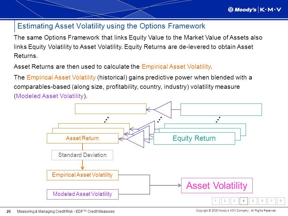 Measuring & Managing Credit Risk - EDF Credit Measures Copyright © 2006 Moodys KMV Company. All Rights Reserved. 26 Asset Return Equity Return Estimat