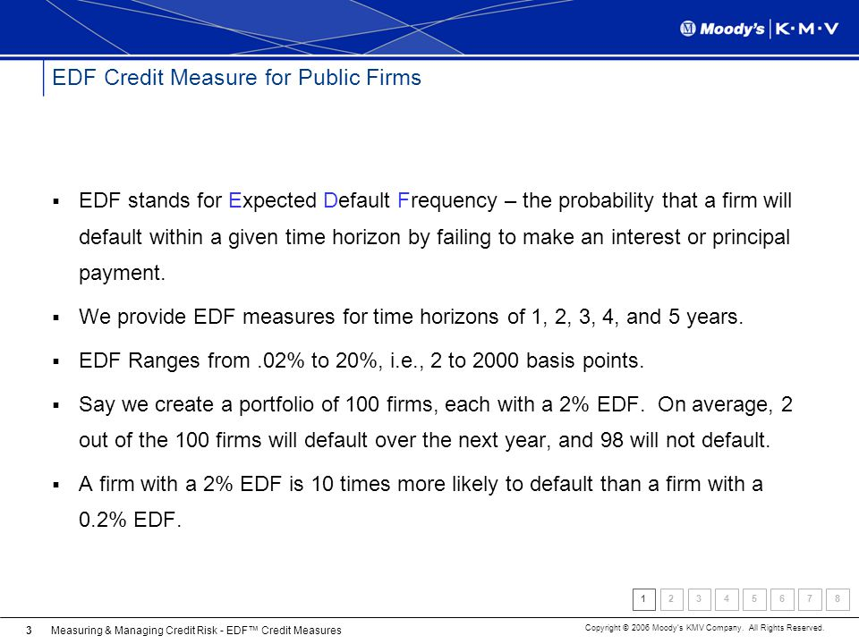 Measuring & Managing Credit Risk - EDF Credit Measures Copyright © 2006 Moodys KMV Company. All Rights Reserved. 3 EDF Credit Measure for Public Firms