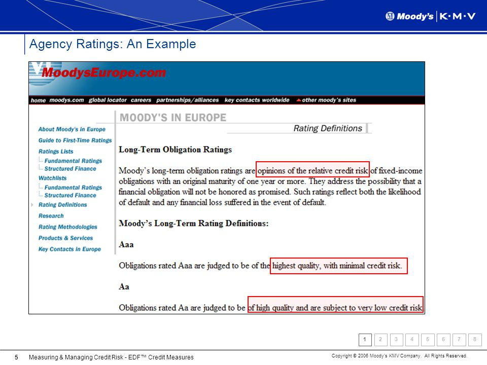 Measuring & Managing Credit Risk - EDF Credit Measures Copyright © 2006 Moodys KMV Company. All Rights Reserved. 5 Agency Ratings: An Example 12345678