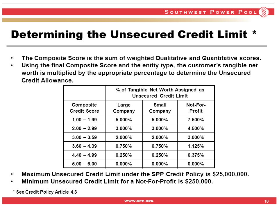 www.spp.org % of Tangible Net Worth Assigned as Unsecured Credit Limit Composite Credit Score Large Company Small Company Not-For- Profit 1.00 – 1.995
