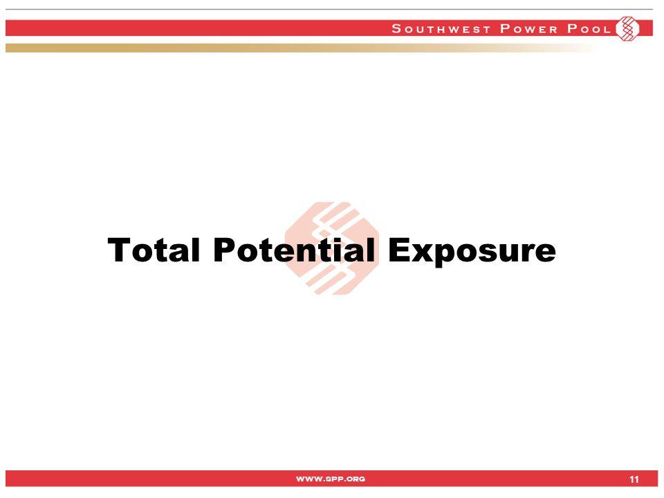 www.spp.org 11 Total Potential Exposure 11