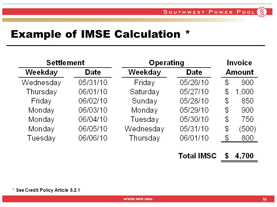 www.spp.org * See Credit Policy Article 5.2.1 Example of IMSE Calculation * 16