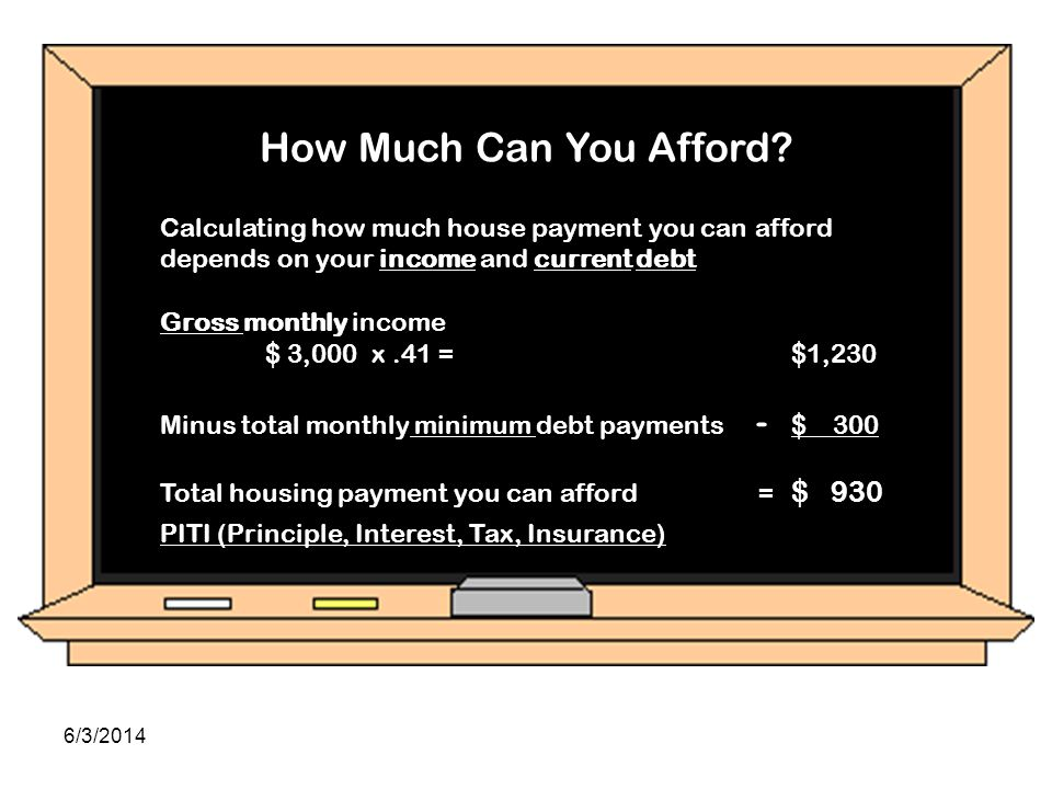 How Much Can You Afford Calculating how much house payment you can afford depends on your income and current debt Gross monthly income $_3,000__ x.41