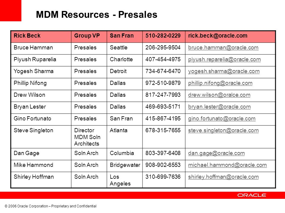 © 2006 Oracle Corporation – Proprietary and Confidential MDM Resources - Presales Rick BeckGroup VPSan Fran510-282-0229rick.beck@oracle.com Bruce Hamm