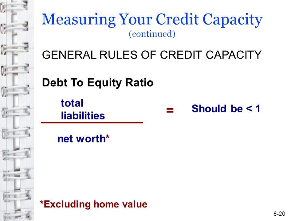 Measuring Your Credit Capacity (continued) GENERAL RULES OF CREDIT CAPACITY Debt To Equity Ratio total liabilities net worth* = Should be < 1 *Excluding home value 6-20