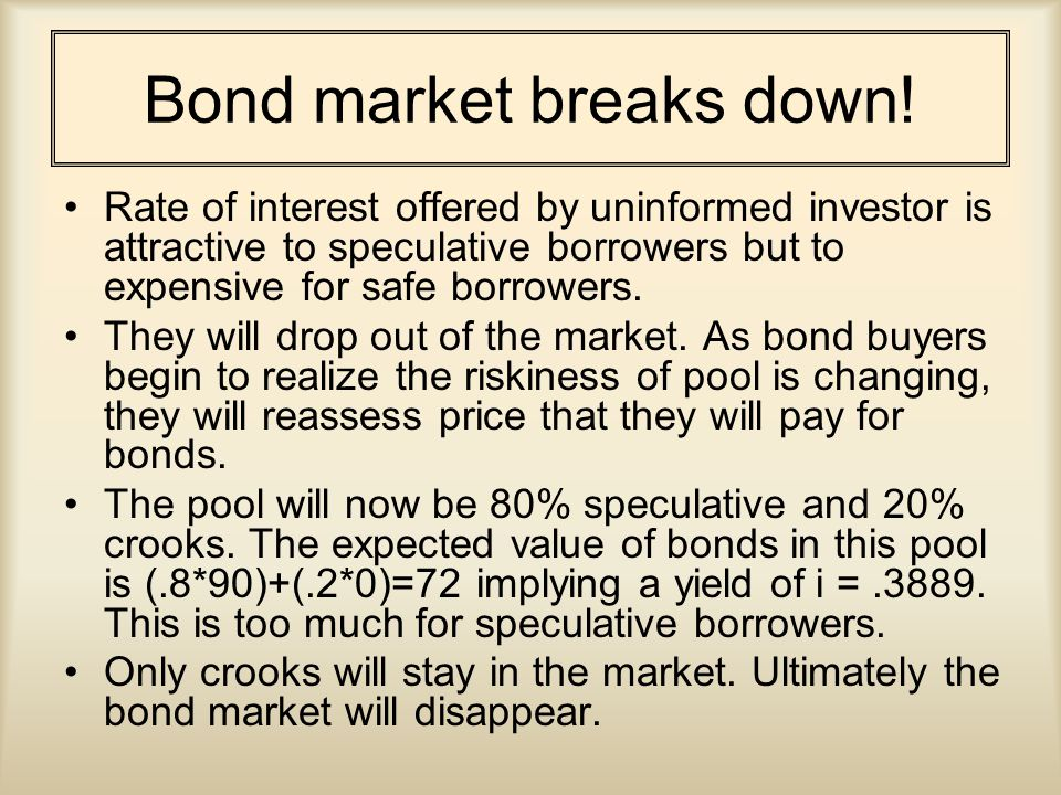 Bond market breaks down.