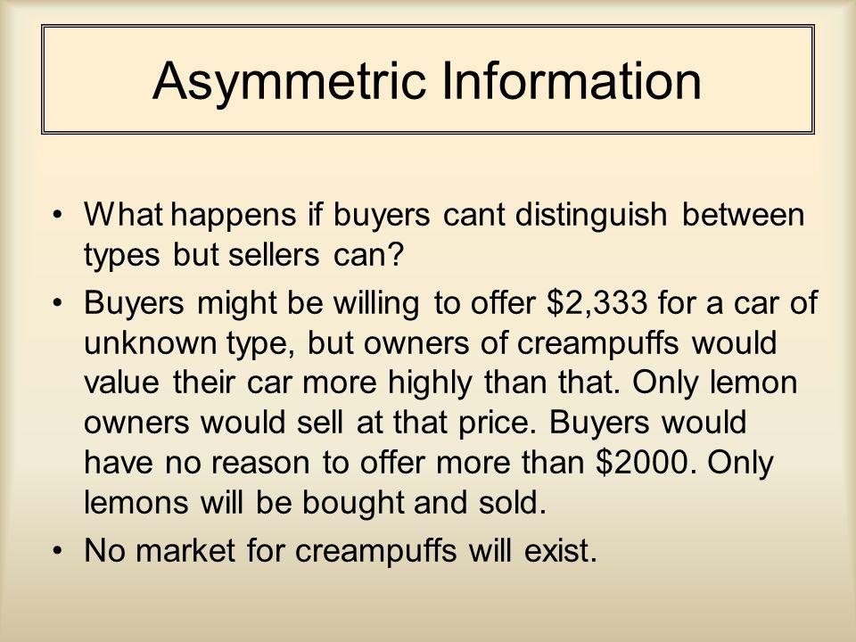 Lemon Problem: Bond Market Some firms have risky prospects (lemons) and some firms have safe prospects (creampuffs).