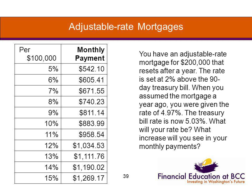 39 Adjustable-rate Mortgages Per $100,000 Monthly Payment 5%$542.10 6%$605.41 7%$671.55 8%$740.23 9%$811.14 10%$883.99 11%$958.54 12%$1,034.53 13%$1,1