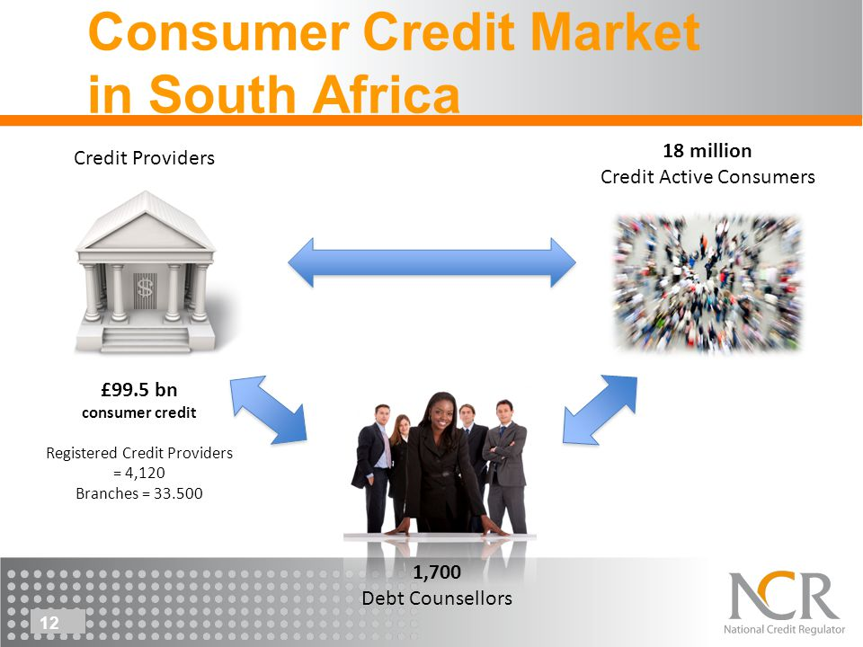 12 Consumer Credit Market in South Africa Credit Providers 18 million Credit Active Consumers 1,700 Debt Counsellors £99.5 bn consumer credit Registered Credit Providers = 4,120 Branches = 33.500