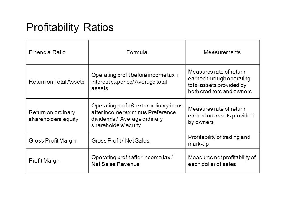 Profitability Ratios Financial RatioFormulaMeasurements Return on Total Assets Operating profit before income tax + interest expense/ Average total as