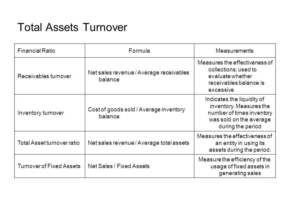 Total Assets Turnover Financial RatioFormulaMeasurements Receivables turnover Net sales revenue / Average receivables balance Measures the effectivene