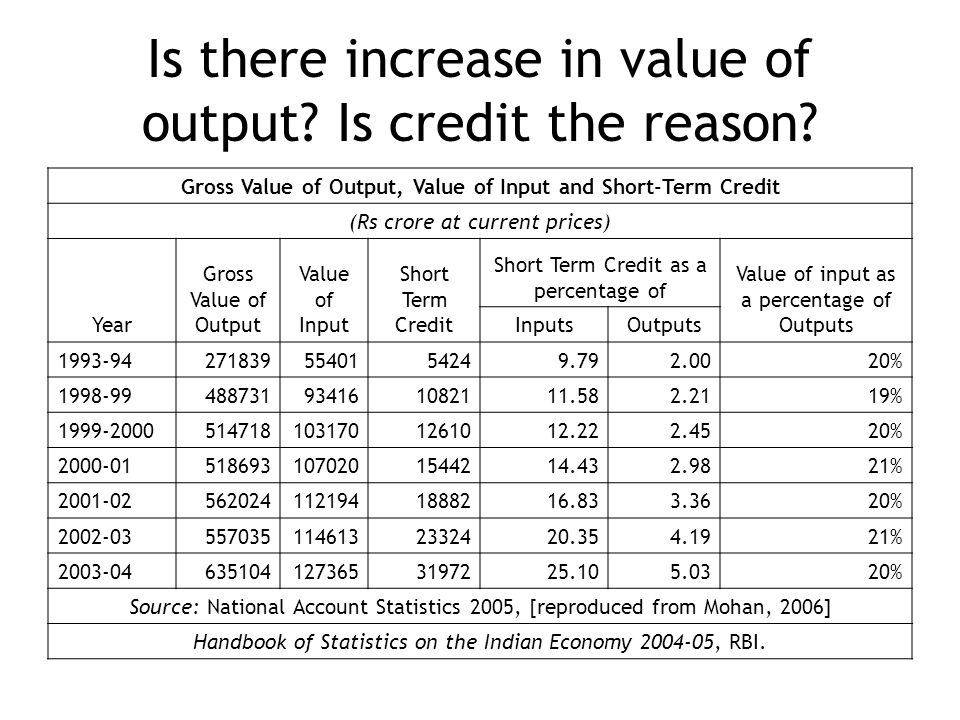 Is there increase in value of output. Is credit the reason.