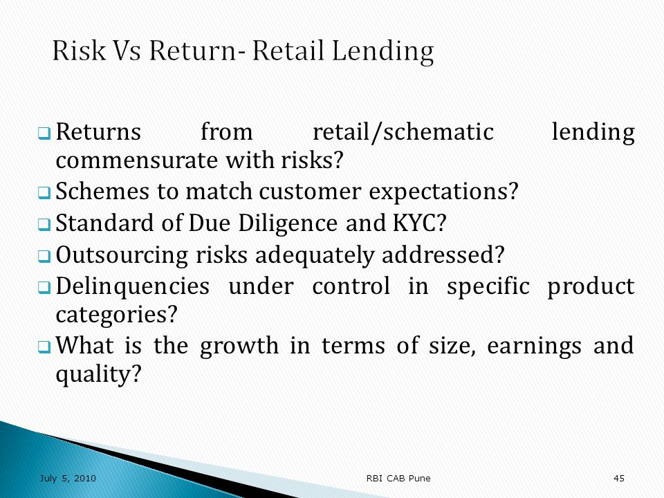 Returns from retail/schematic lending commensurate with risks.