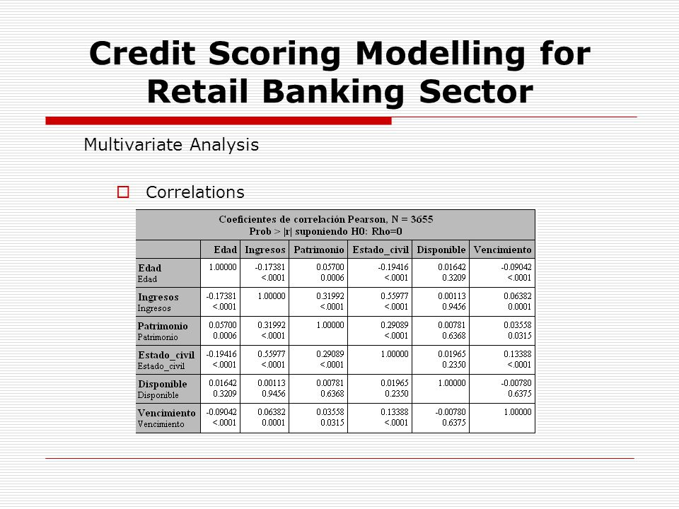 Multivariate Analysis Correlations Credit Scoring Modelling for Retail Banking Sector
