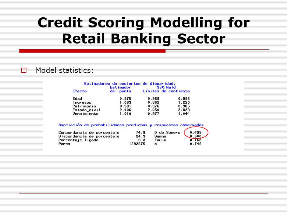 Credit Scoring Modelling for Retail Banking Sector Model statistics: